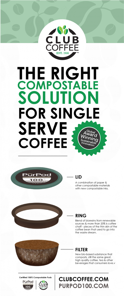 Detailed composition of Club Coffee's 100% compostable pod